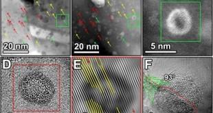 Nanotechnology based batteries for improved energy and power density